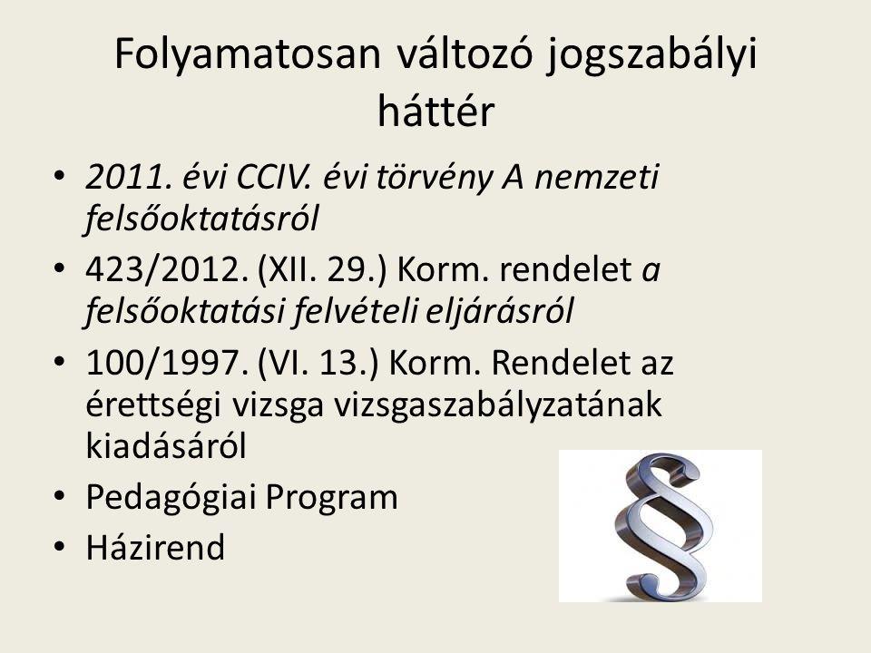 Folyamatosan változó jogszabályi háttér • 2011. évi CCIV.