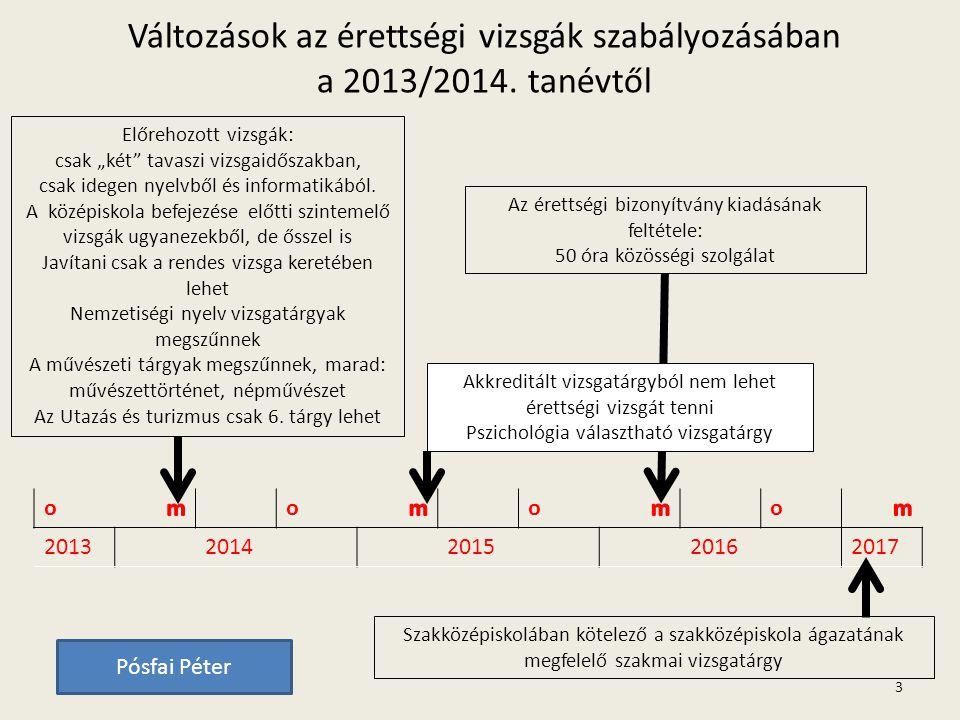 Döntést befolyásoló tényezők a képzési szint választásánál • Felsőoktatási intézmények kapacitása • Felvételi ponthatárok • Képzési költségek • Szigorodó egyetemi követelmények ( 2015/16-tól visszatér az egyetemi saját szóbeli?) • Érettségi szintje TanévMinimum ponthatárok 2012/13240 2013/14260 2014/15280 2015/16300
