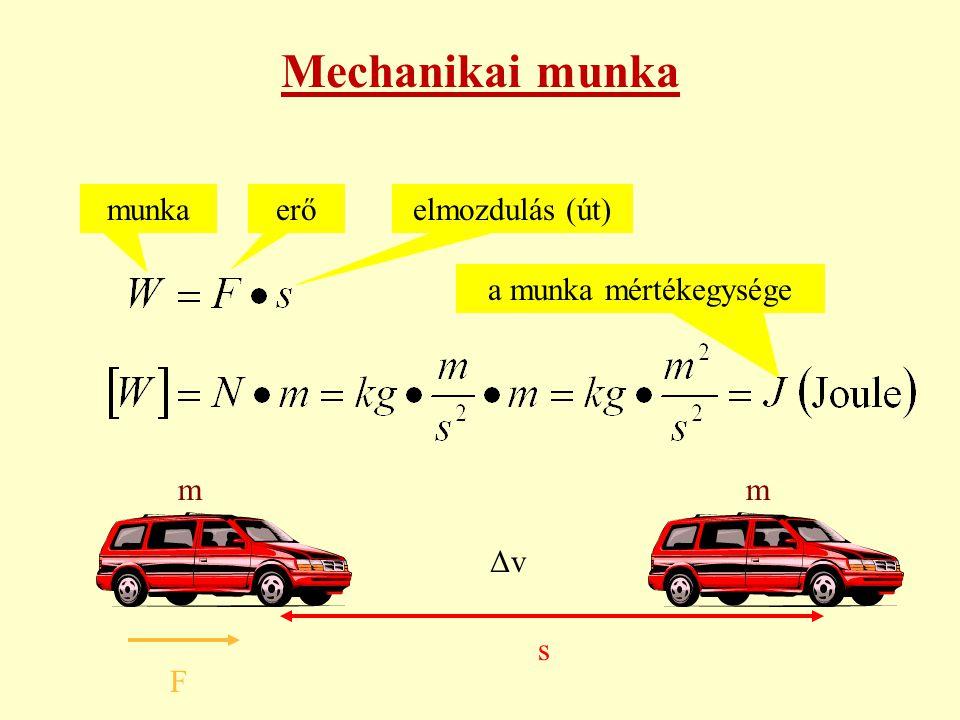 m Mechanikai munka munkaerőelmozdulás (út) F ΔvΔv s m a munka mértékegysége