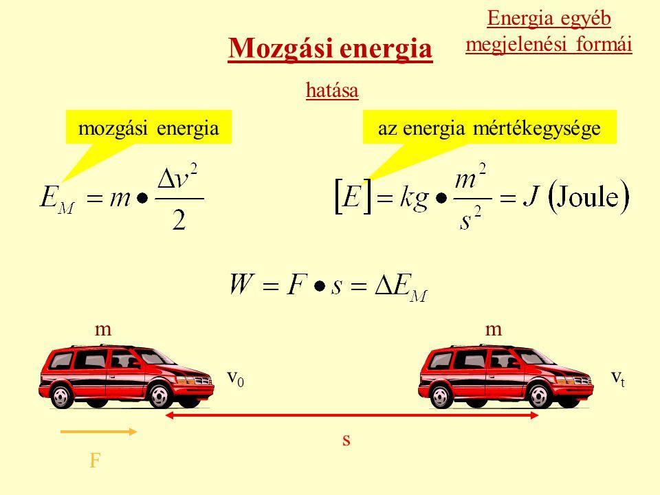 mozgási energiaaz energia mértékegysége Mozgási energia m F s m v0v0 vtvt hatása Energia egyéb megjelenési formái