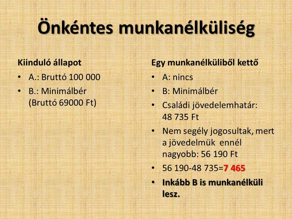 Önkéntes munkanélküliség Kiinduló állapot • A.: Bruttó 100 000 • B.: Minimálbér (Bruttó 69000 Ft) Egy munkanélküliből kettő • A: nincs • B: Minimálbér