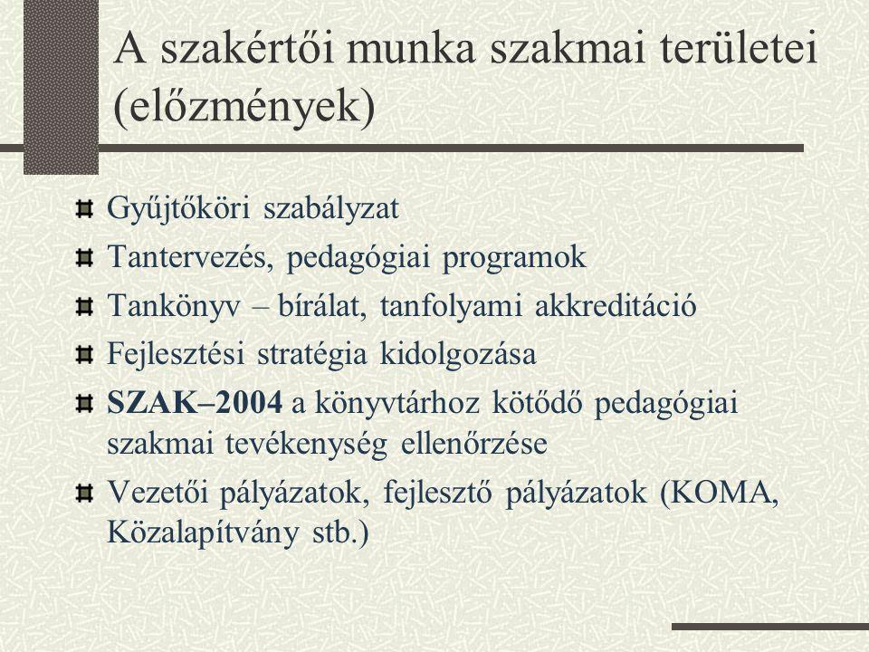 A szakértői munka szakmai területei (előzmények) Gyűjtőköri szabályzat Tantervezés, pedagógiai programok Tankönyv – bírálat, tanfolyami akkreditáció Fejlesztési stratégia kidolgozása SZAK–2004 a könyvtárhoz kötődő pedagógiai szakmai tevékenység ellenőrzése Vezetői pályázatok, fejlesztő pályázatok (KOMA, Közalapítvány stb.)