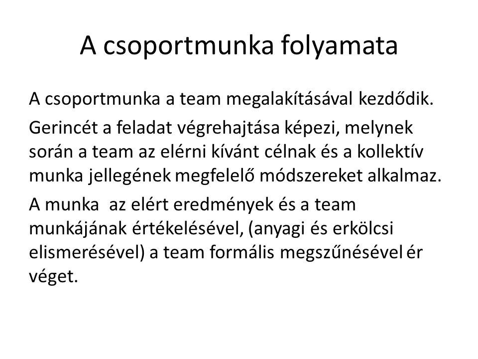 A csoportmunka folyamata A csoportmunka a team megalakításával kezdődik.