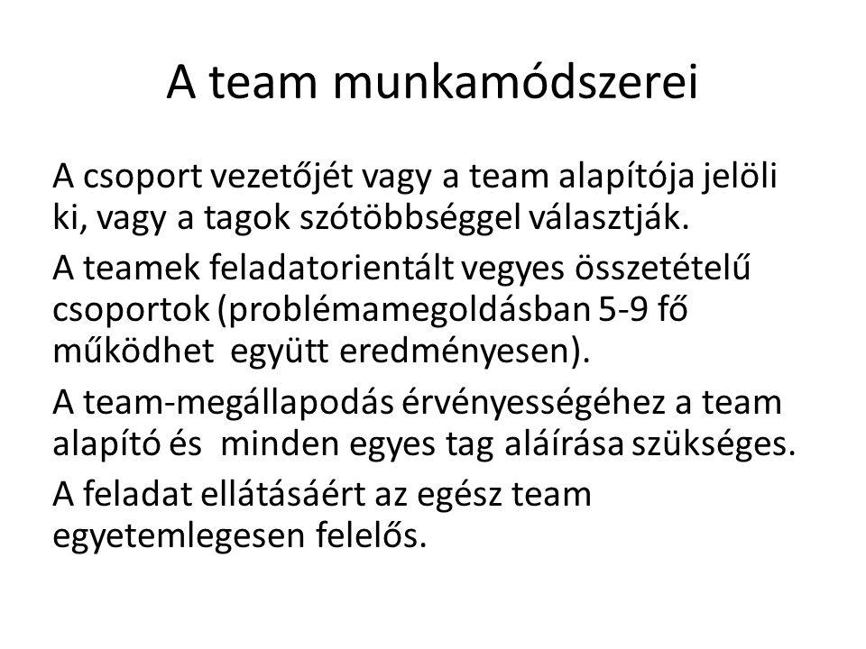 A team munkamódszerei A csoport vezetőjét vagy a team alapítója jelöli ki, vagy a tagok szótöbbséggel választják.