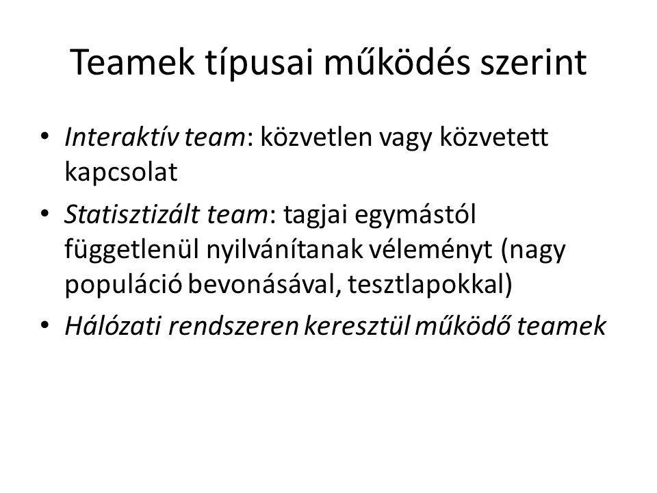 Teamek típusai működés szerint • Interaktív team: közvetlen vagy közvetett kapcsolat • Statisztizált team: tagjai egymástól függetlenül nyilvánítanak véleményt (nagy populáció bevonásával, tesztlapokkal) • Hálózati rendszeren keresztül működő teamek
