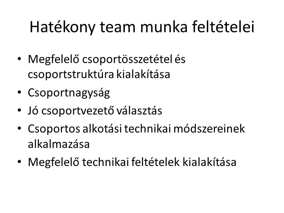 Hatékony team munka feltételei • Megfelelő csoportösszetétel és csoportstruktúra kialakítása • Csoportnagyság • Jó csoportvezető választás • Csoportos alkotási technikai módszereinek alkalmazása • Megfelelő technikai feltételek kialakítása