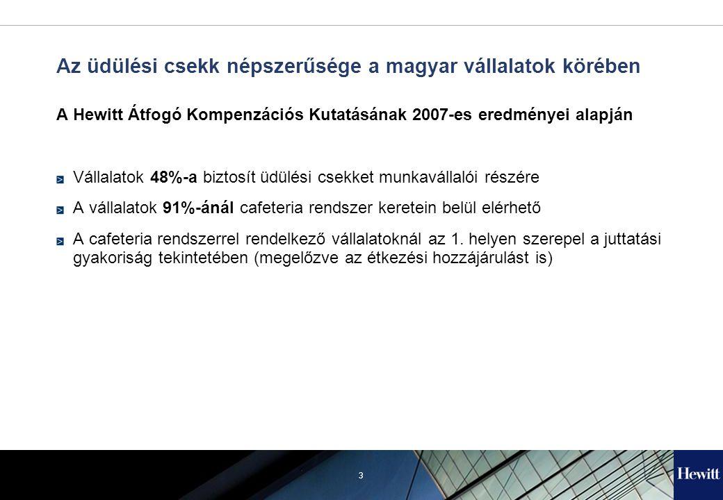 3 Az üdülési csekk népszerűsége a magyar vállalatok körében A Hewitt Átfogó Kompenzációs Kutatásának 2007-es eredményei alapján Vállalatok 48%-a biztosít üdülési csekket munkavállalói részére A vállalatok 91%-ánál cafeteria rendszer keretein belül elérhető A cafeteria rendszerrel rendelkező vállalatoknál az 1.