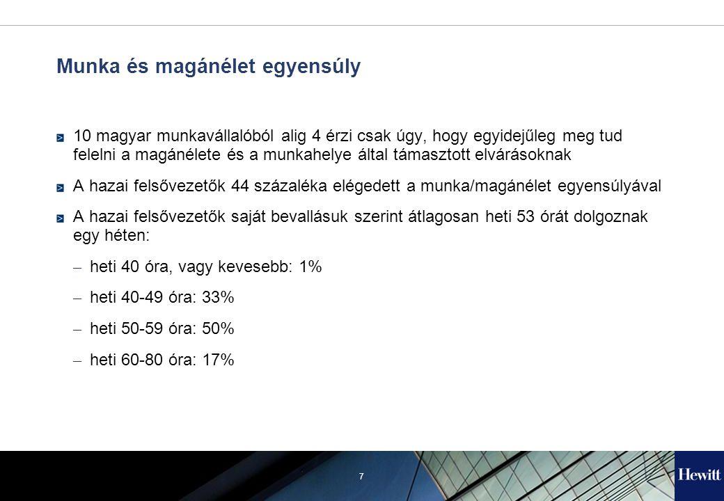 7 Munka és magánélet egyensúly 10 magyar munkavállalóból alig 4 érzi csak úgy, hogy egyidejűleg meg tud felelni a magánélete és a munkahelye által támasztott elvárásoknak A hazai felsővezetők 44 százaléka elégedett a munka/magánélet egyensúlyával A hazai felsővezetők saját bevallásuk szerint átlagosan heti 53 órát dolgoznak egy héten: – heti 40 óra, vagy kevesebb: 1% – heti 40-49 óra: 33% – heti 50-59 óra: 50% – heti 60-80 óra: 17%