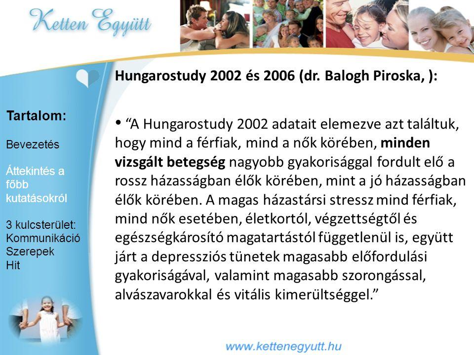 """Hungarostudy 2002 és 2006 (dr. Balogh Piroska, ): • """"A Hungarostudy 2002 adatait elemezve azt találtuk, hogy mind a férfiak, mind a nők körében, minde"""