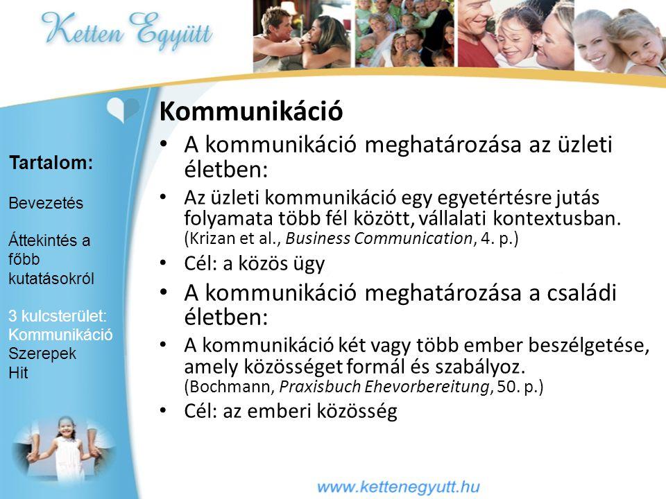 Kommunikáció • A kommunikáció meghatározása az üzleti életben: • Az üzleti kommunikáció egy egyetértésre jutás folyamata több fél között, vállalati ko