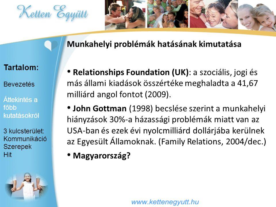 Munkahelyi problémák hatásai Magyarországon (OMFB-00701/2009 számú NKTH INNOTÁRS projekt alapján Dr.