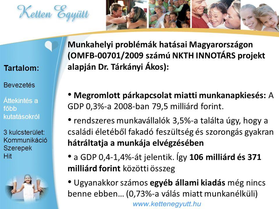Munkahelyi problémák hatásai Magyarországon (OMFB-00701/2009 számú NKTH INNOTÁRS projekt alapján Dr. Tárkányi Ákos): • Megromlott párkapcsolat miatti