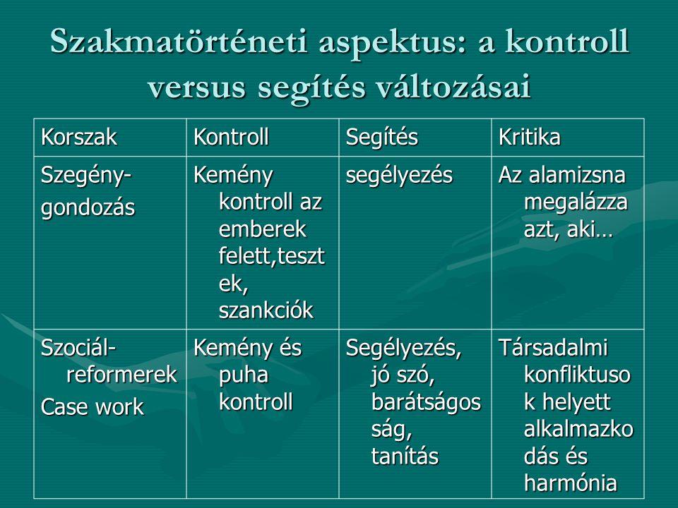 Szakmatörténeti aspektus: a kontroll versus segítés változásai KorszakKontrollSegítésKritika Szegény-gondozás Kemény kontroll az emberek felett,teszt