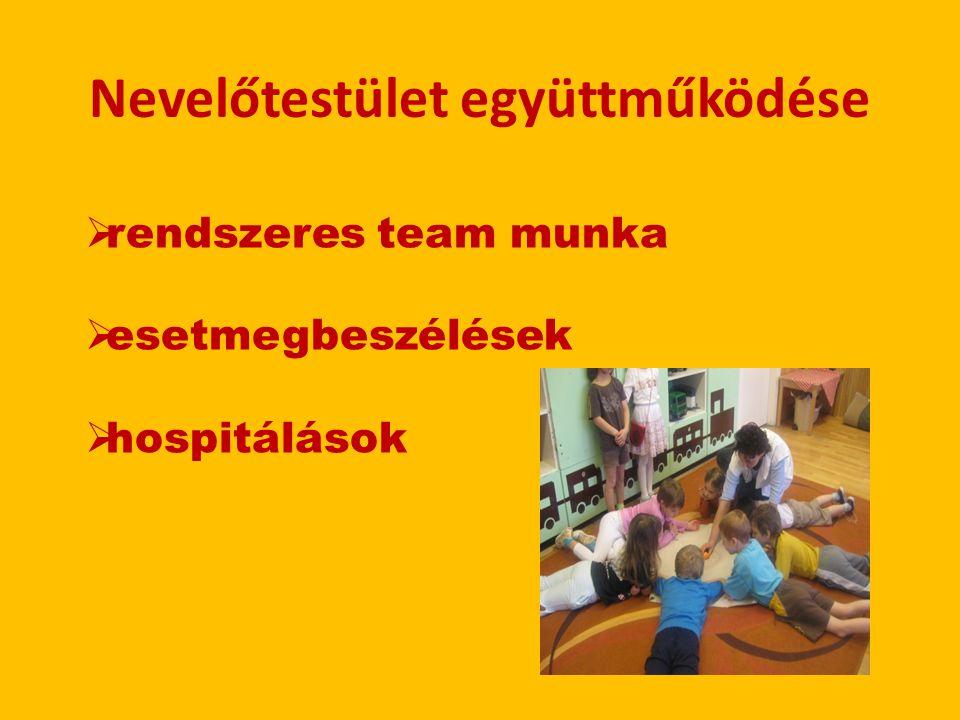 Nevelőtestület együttműködése  rendszeres team munka  esetmegbeszélések  hospitálások