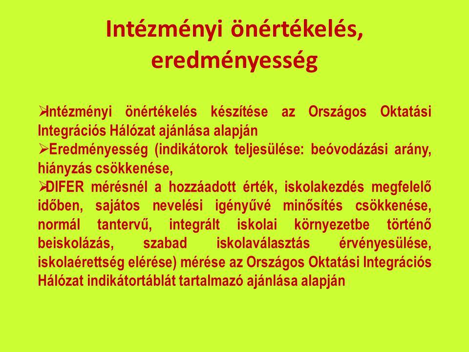 Intézményi önértékelés, eredményesség  Intézményi önértékelés készítése az Országos Oktatási Integrációs Hálózat ajánlása alapján  Eredményesség (in
