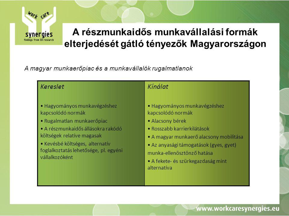 A részmunkaidős munkavállalási formák elterjedését gátló tényezők Magyarországon Kereslet • Hagyományos munkavégzéshez kapcsolódó normák • Rugalmatlan