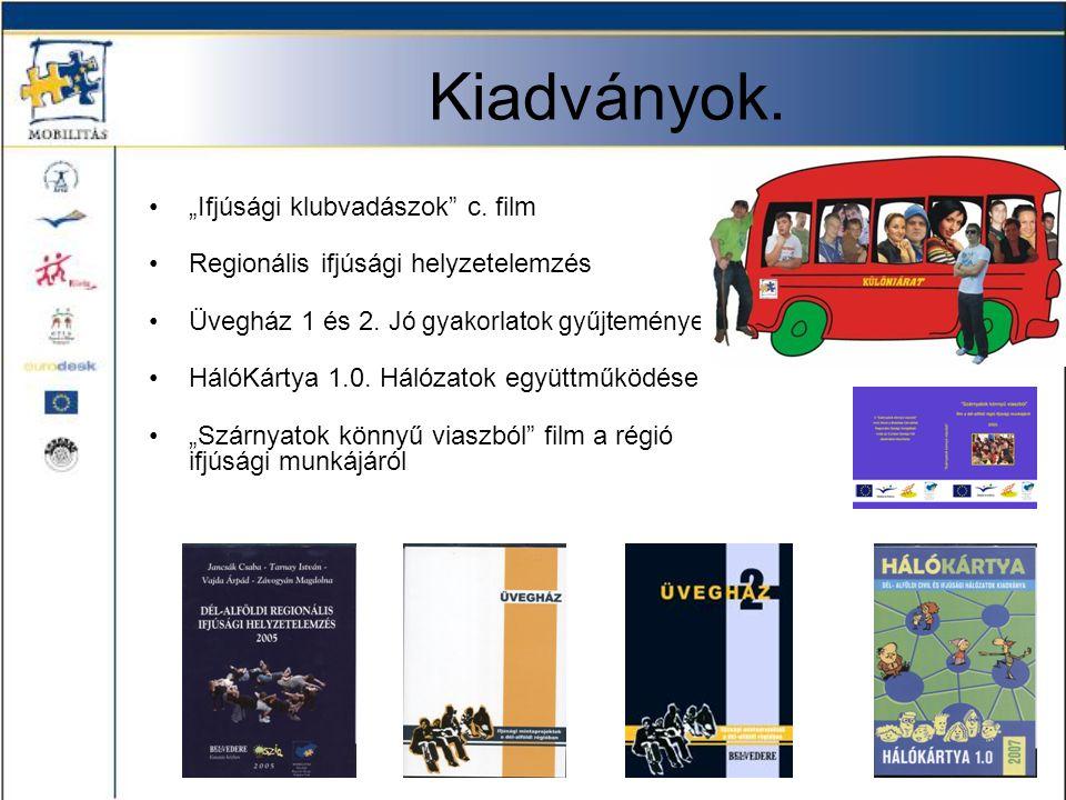 """Kiadványok. •""""Ifjúsági klubvadászok"""" c. film •Regionális ifjúsági helyzetelemzés •Üvegház 1 és 2. Jó gyakorlatok gyűjteménye •HálóKártya 1.0. Hálózato"""