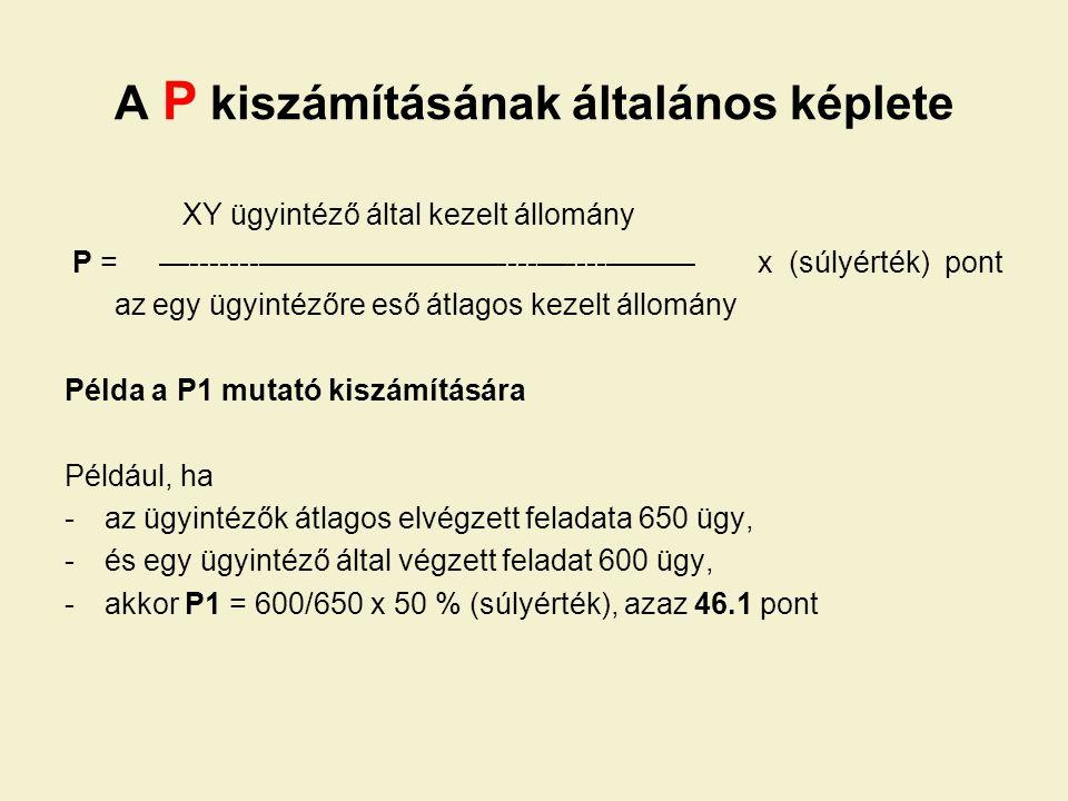 A P kiszámításának általános képlete XY ügyintéző által kezelt állomány P = —-------————————----—----——— x (súlyérték) pont az egy ügyintézőre eső átl