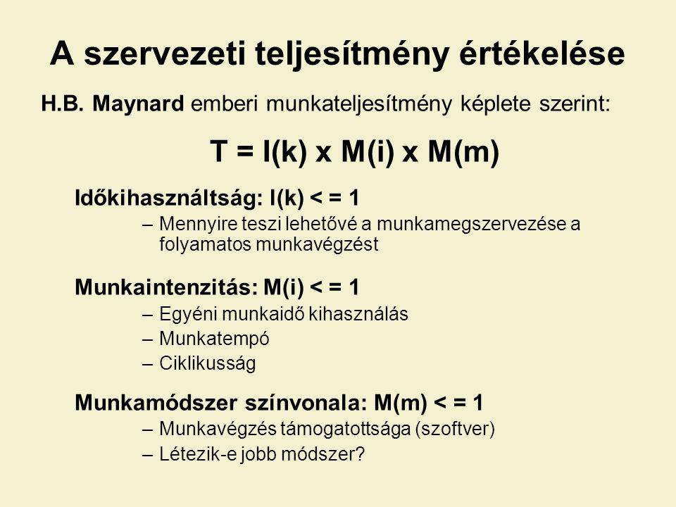 A szervezeti teljesítmény értékelése H.B. Maynard emberi munkateljesítmény képlete szerint: T = I(k) x M(i) x M(m) Időkihasználtság: l(k) < = 1 –Menny