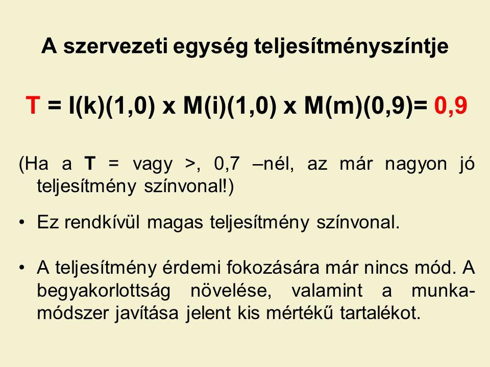 A szervezeti egység teljesítményszíntje T = I(k)(1,0) x M(i)(1,0) x M(m)(0,9)= 0,9 (Ha a T = vagy >, 0,7 –nél, az már nagyon jó teljesítmény színvonal