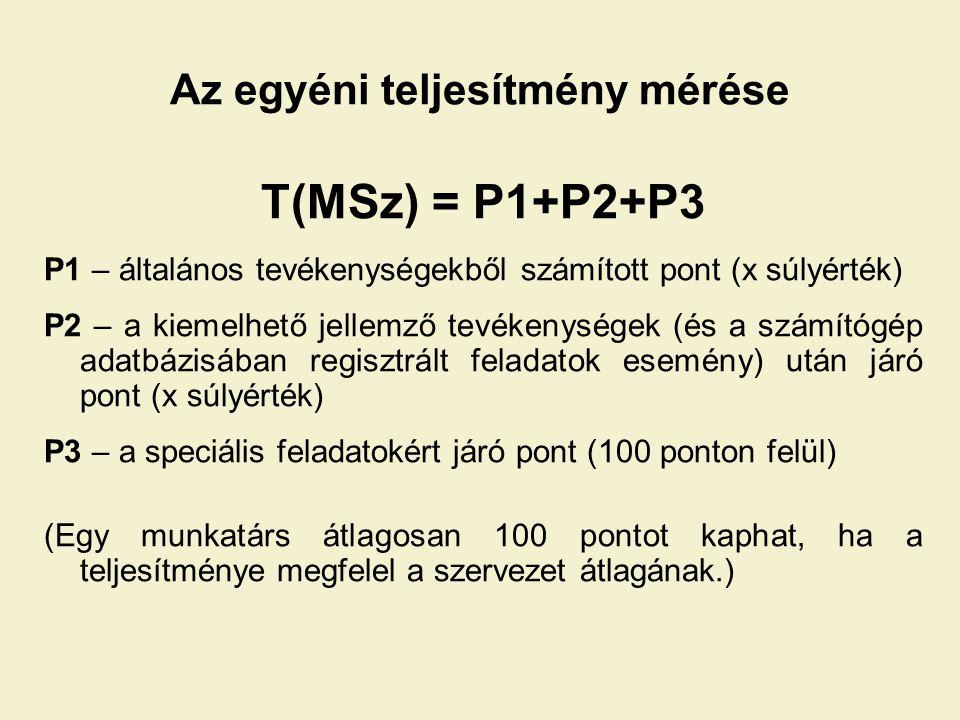 T(MSz) = P1+P2+P3 P1 – általános tevékenységekből számított pont (x súlyérték) P2 – a kiemelhető jellemző tevékenységek (és a számítógép adatbázisában