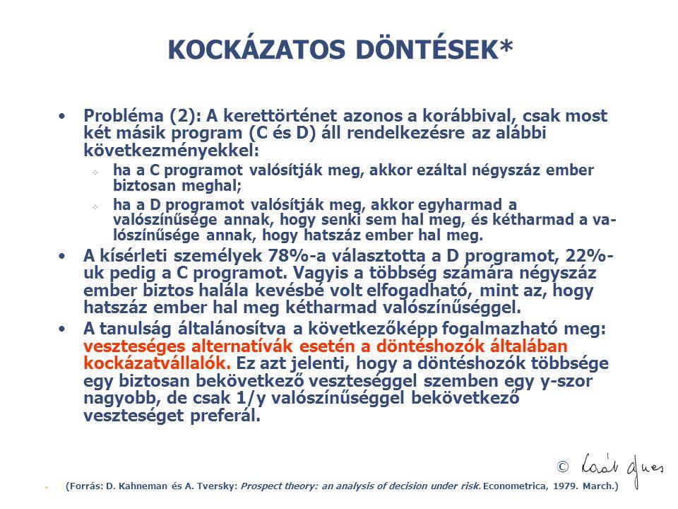 © KOCKÁZATOS DÖNTÉSEK* •Probléma (2): A kerettörténet azonos a korábbival, csak most két másik program (C és D) áll rendelkezésre az alábbi következmé
