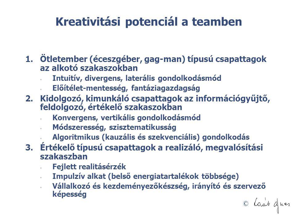 © Kreativitási potenciál a teamben 1.Ötletember (éceszgéber, gag-man) típusú csapattagok az alkotó szakaszokban • Intuitív, divergens, laterális gondo