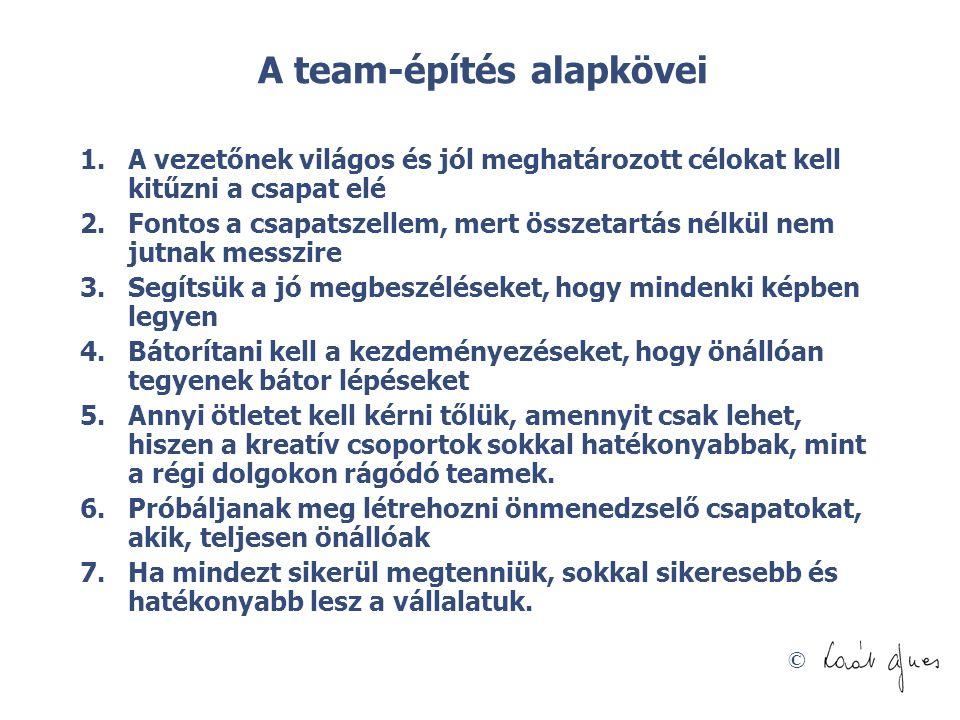 © A team-építés alapkövei 1.A vezetőnek világos és jól meghatározott célokat kell kitűzni a csapat elé 2.Fontos a csapatszellem, mert összetartás nélk