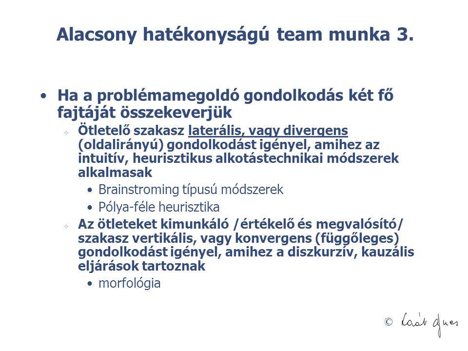 © Alacsony hatékonyságú team munka 3. •Ha a problémamegoldó gondolkodás két fő fajtáját összekeverjük  Ötletelő szakasz laterális, vagy divergens (ol