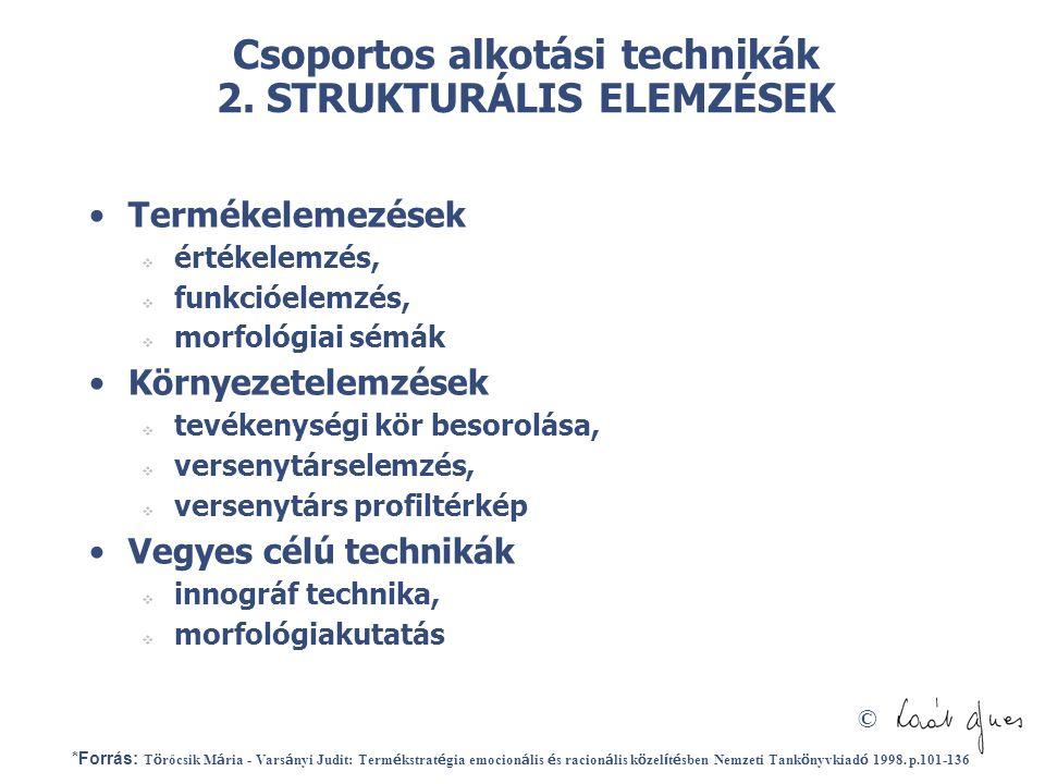 © Csoportos alkotási technikák 2. STRUKTURÁLIS ELEMZÉSEK •Termékelemezések  értékelemzés,  funkcióelemzés,  morfológiai sémák •Környezetelemzések 