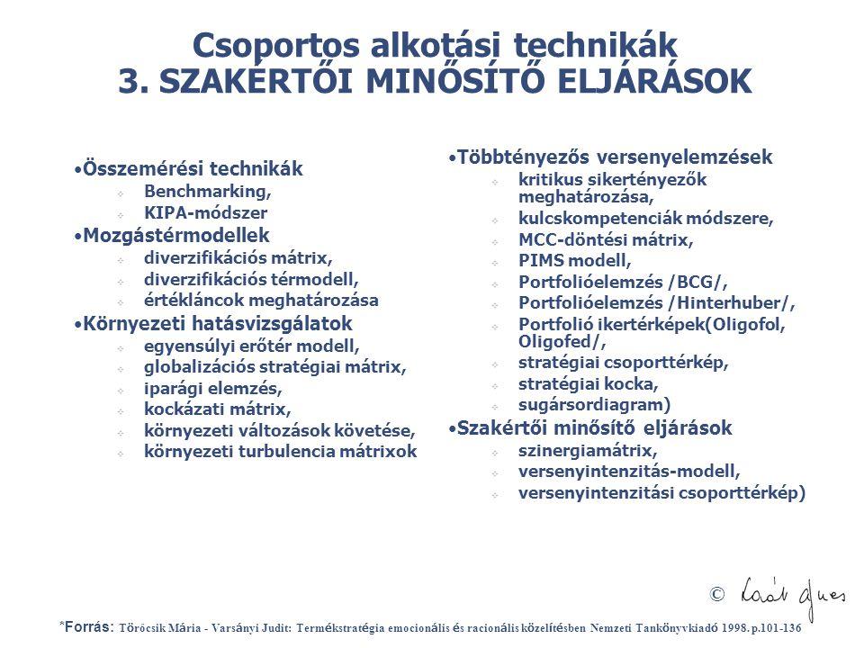© Csoportos alkotási technikák 3. SZAKÉRTŐI MINŐSÍTŐ ELJÁRÁSOK •Összemérési technikák  Benchmarking,  KIPA-módszer •Mozgástérmodellek  diverzifikác