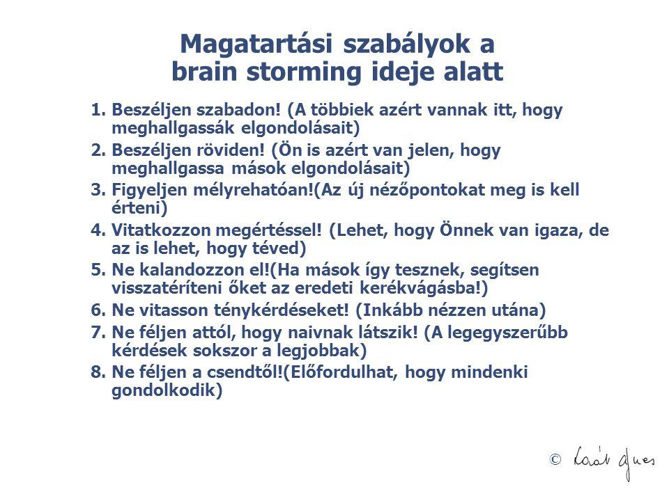 © Magatartási szabályok a brain storming ideje alatt 1. Beszéljen szabadon! (A többiek azért vannak itt, hogy meghallgassák elgondolásait) 2. Beszélje