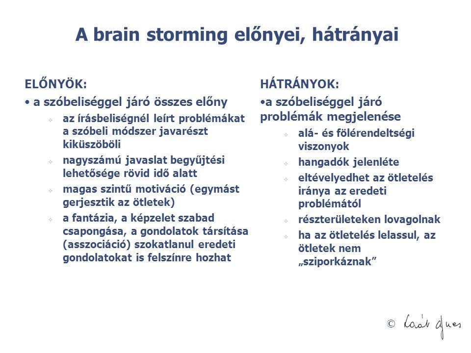 © A brain storming előnyei, hátrányai ELŐNYÖK: • a szóbeliséggel járó összes előny  az írásbeliségnél leírt problémákat a szóbeli módszer javarészt k