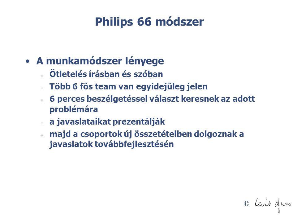 © Philips 66 módszer •A munkamódszer lényege  Ötletelés írásban és szóban  Több 6 fős team van egyidejűleg jelen  6 perces beszélgetéssel választ k