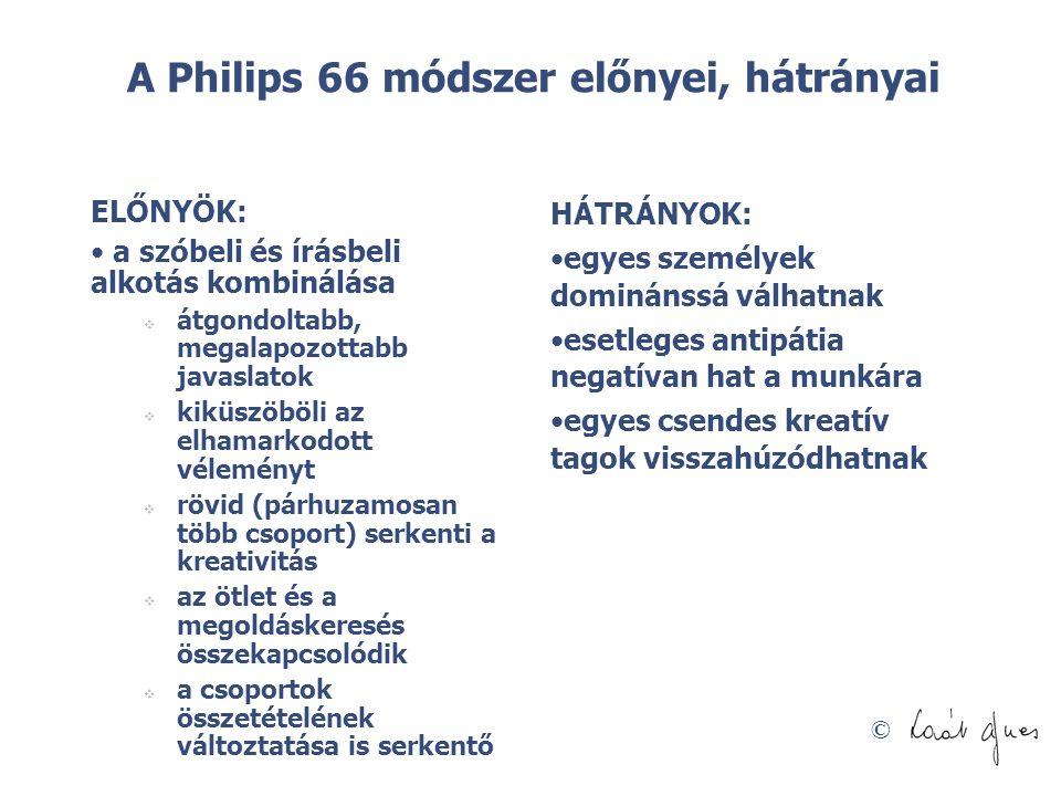 © A Philips 66 módszer előnyei, hátrányai ELŐNYÖK: • a szóbeli és írásbeli alkotás kombinálása  átgondoltabb, megalapozottabb javaslatok  kiküszöböl