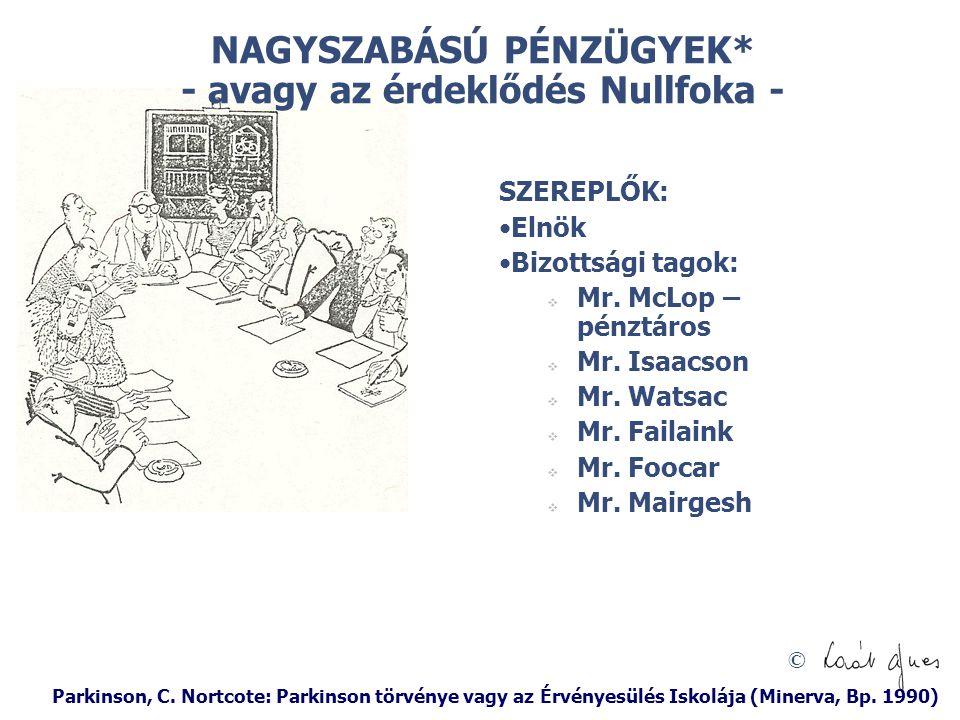© NAGYSZABÁSÚ PÉNZÜGYEK* - avagy az érdeklődés Nullfoka - SZEREPLŐK: •Elnök •Bizottsági tagok:  Mr. McLop – pénztáros  Mr. Isaacson  Mr. Watsac  M