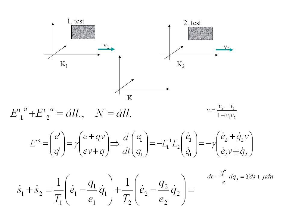 K K1K1 v1v1 1. test K2K2 v2v2 2. test