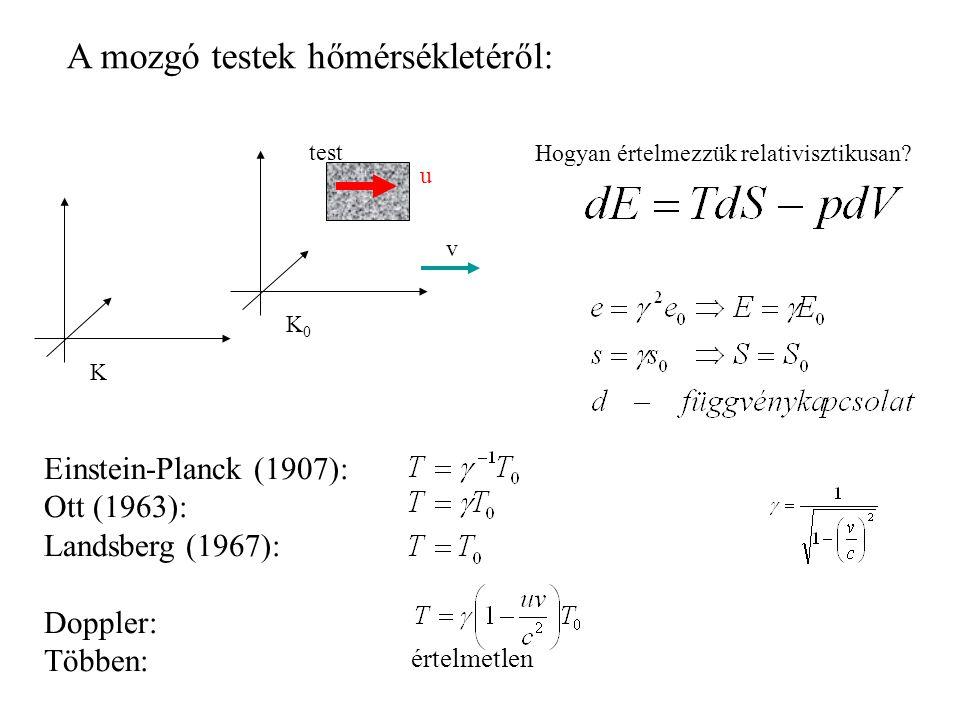 K K0K0 v test Einstein-Planck (1907): Ott (1963): Landsberg (1967): Doppler: Többen: A mozgó testek hőmérsékletéről: Hogyan értelmezzük relativisztikusan.
