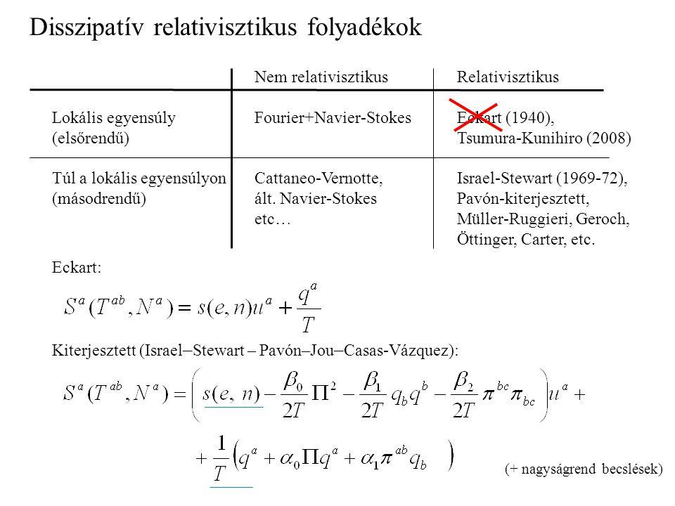 Nem relativisztikusRelativisztikus Lokális egyensúly Fourier+Navier-StokesEckart (1940), (elsőrendű)Tsumura-Kunihiro (2008) Túl a lokális egyensúlyonCattaneo-Vernotte, Israel-Stewart (1969-72), (másodrendű) ált.