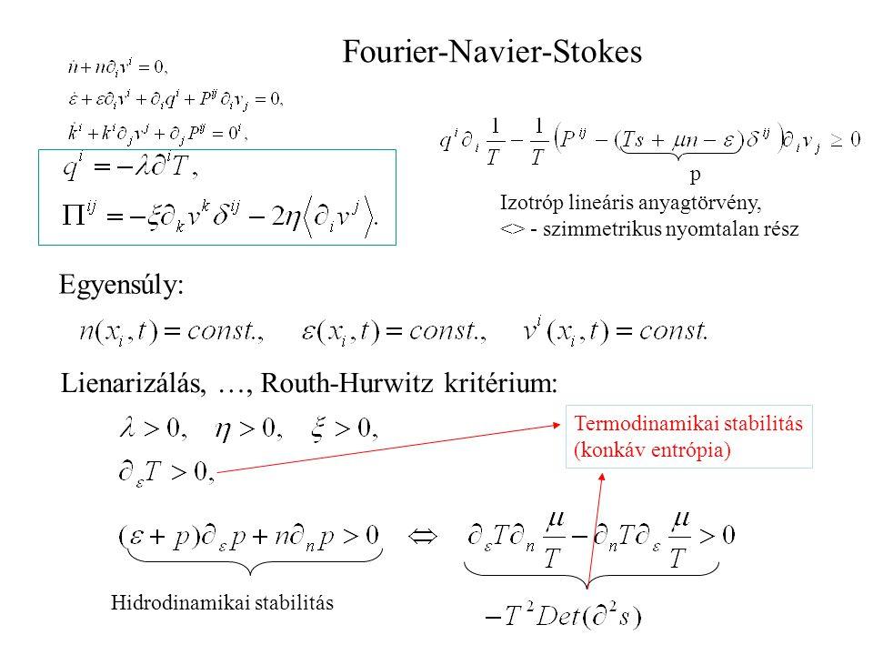 Izotróp lineáris anyagtörvény, <> - szimmetrikus nyomtalan rész Egyensúly: Lienarizálás, …, Routh-Hurwitz kritérium: Hidrodinamikai stabilitás Termodinamikai stabilitás (konkáv entrópia) Fourier-Navier-Stokes p