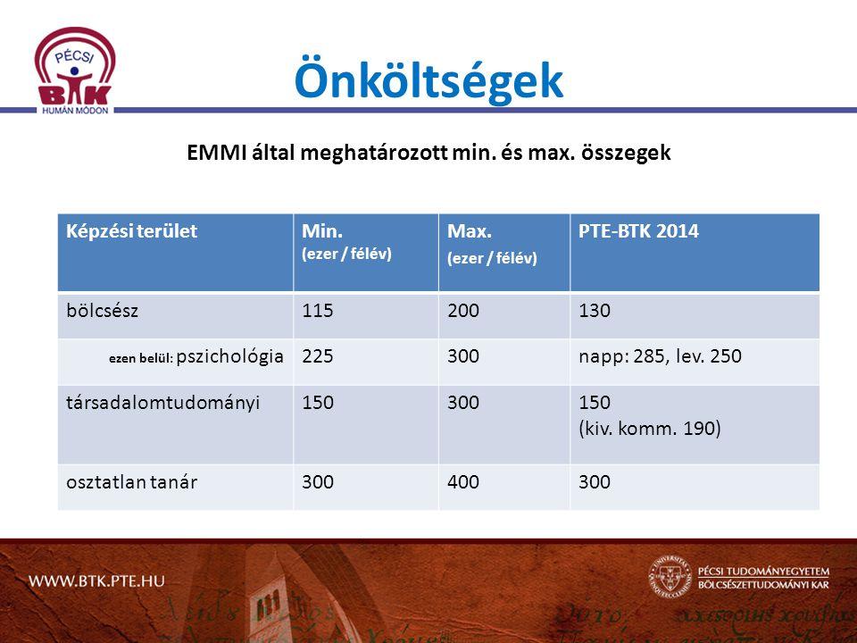 EMMI által meghatározott min. és max. összegek Önköltségek Képzési területMin. (ezer / félév) Max. (ezer / félév) PTE-BTK 2014 bölcsész115200130 ezen