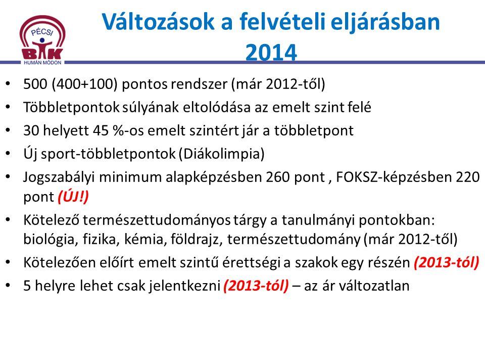 Változások a felvételi eljárásban 2014 • 500 (400+100) pontos rendszer (már 2012-től) • Többletpontok súlyának eltolódása az emelt szint felé • 30 hel