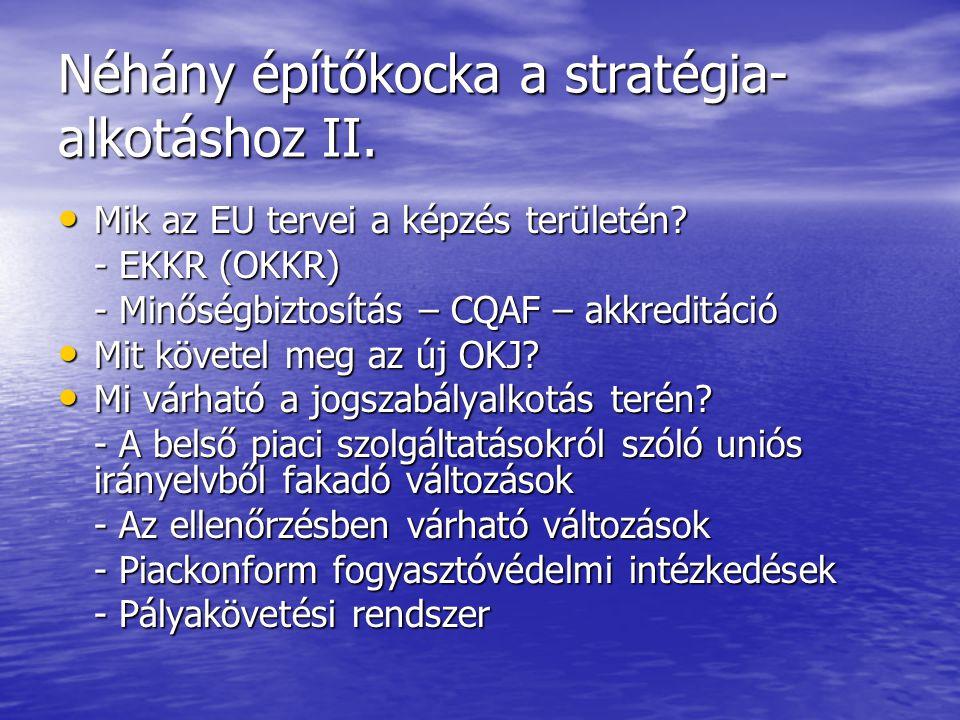 Néhány építőkocka a stratégia- alkotáshoz II. • Mik az EU tervei a képzés területén? - EKKR (OKKR) - Minőségbiztosítás – CQAF – akkreditáció • Mit köv