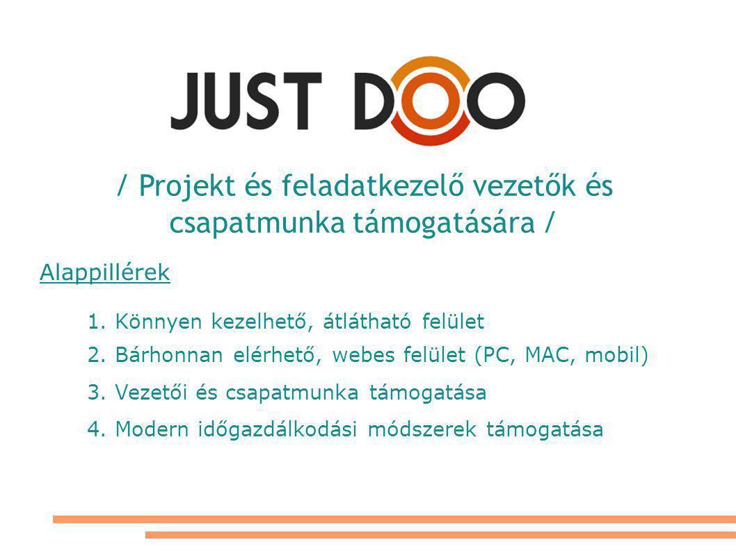 / Projekt és feladatkezelő vezetők és csapatmunka támogatására / 1.