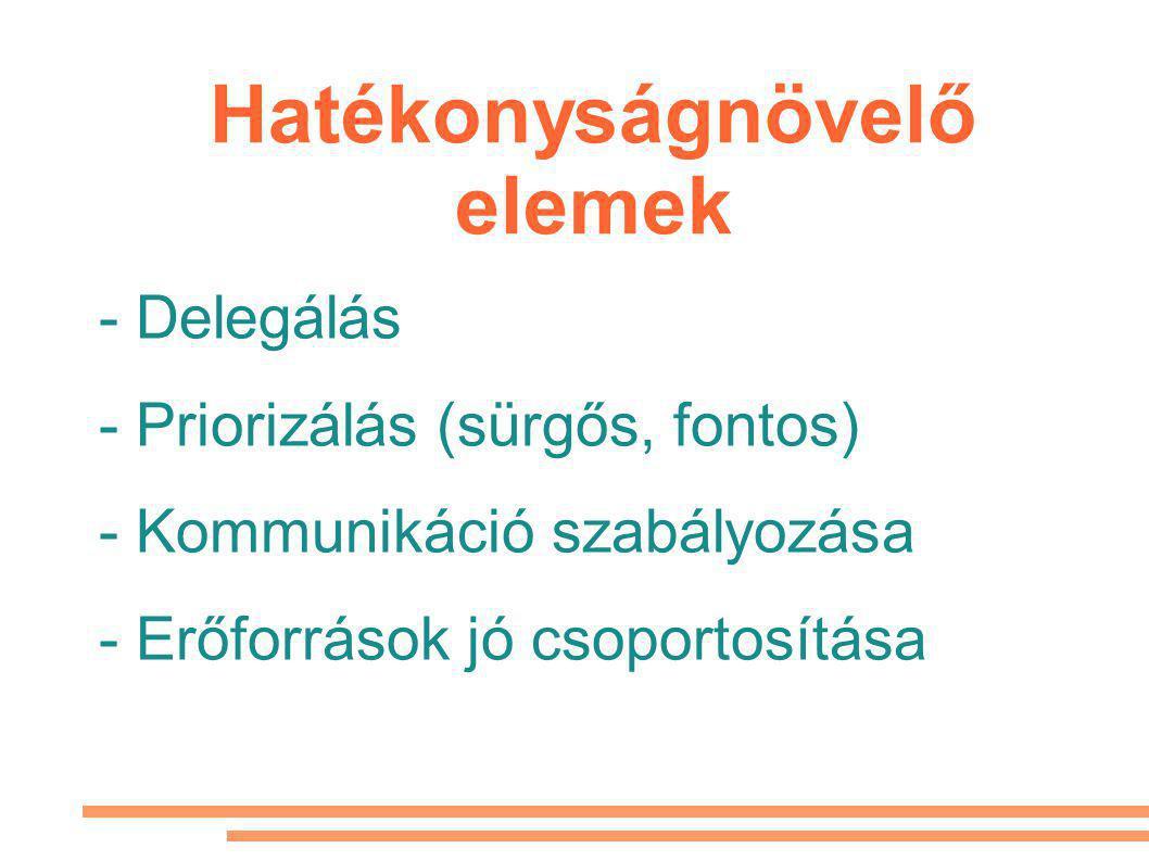 - Delegálás - Priorizálás (sürgős, fontos) - Kommunikáció szabályozása - Erőforrások jó csoportosítása Hatékonyságnövelő elemek