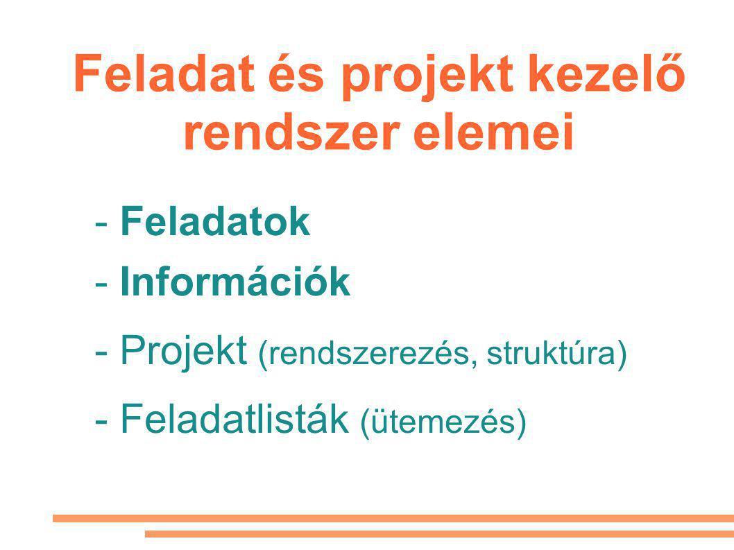 Feladat és projekt kezelő rendszer elemei - Feladatok - Információk - Projekt (rendszerezés, struktúra) - Feladatlisták (ütemezés)