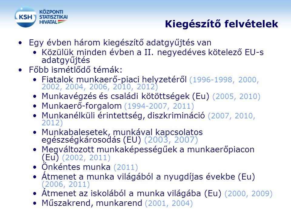 •Egy évben három kiegészítő adatgyűjtés van •Közülük minden évben a II. negyedéves kötelező EU-s adatgyűjtés •Főbb ismétlődő témák: •Fiatalok munkaerő