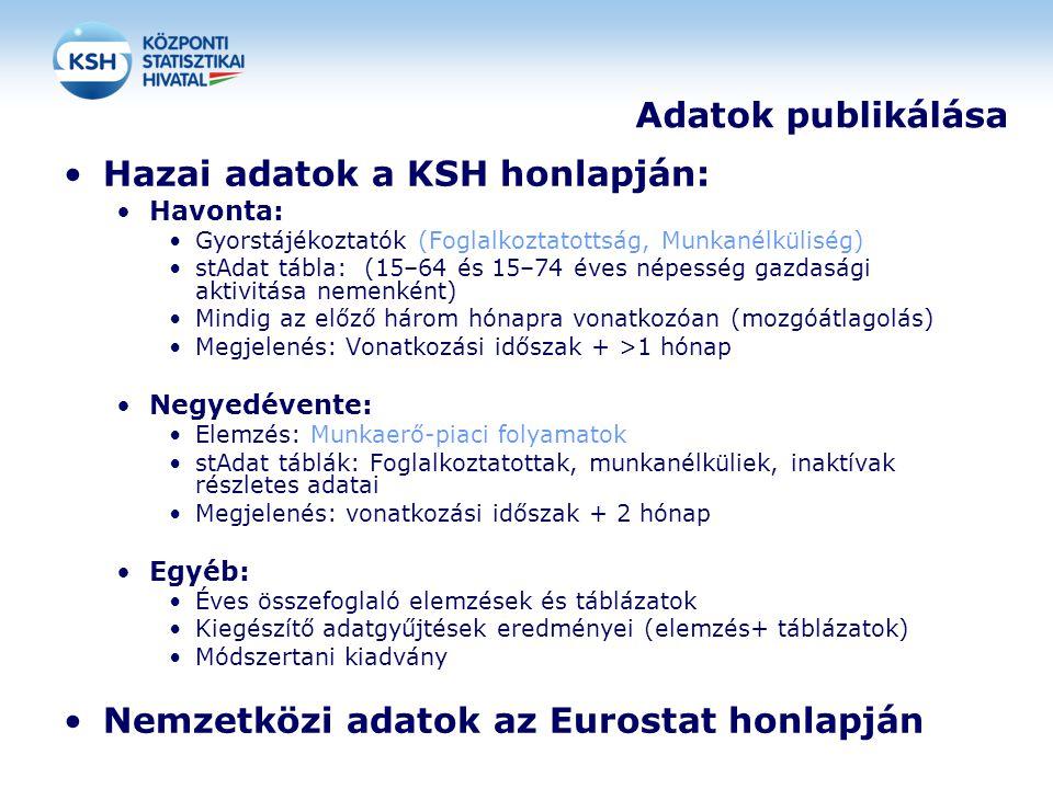 •Hazai adatok a KSH honlapján: •Havonta: •Gyorstájékoztatók (Foglalkoztatottság, Munkanélküliség) •stAdat tábla: (15–64 és 15–74 éves népesség gazdasá