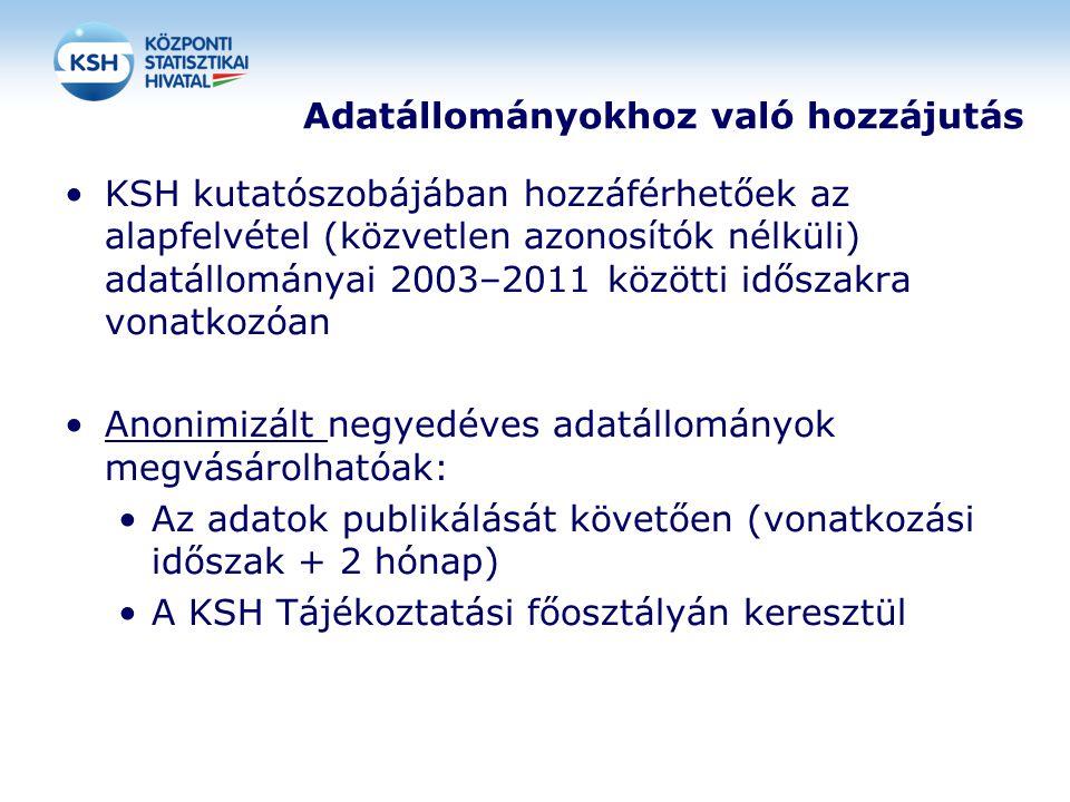 •KSH kutatószobájában hozzáférhetőek az alapfelvétel (közvetlen azonosítók nélküli) adatállományai 2003–2011 közötti időszakra vonatkozóan •Anonimizált negyedéves adatállományok megvásárolhatóak: •Az adatok publikálását követően (vonatkozási időszak + 2 hónap) •A KSH Tájékoztatási főosztályán keresztül Adatállományokhoz való hozzájutás