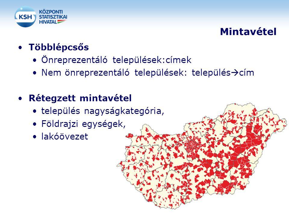 Mintavétel •Többlépcsős •Önreprezentáló települések:címek •Nem önreprezentáló települések: település  cím •Rétegzett mintavétel •település nagyságkategória, •Földrajzi egységek, •lakóövezet